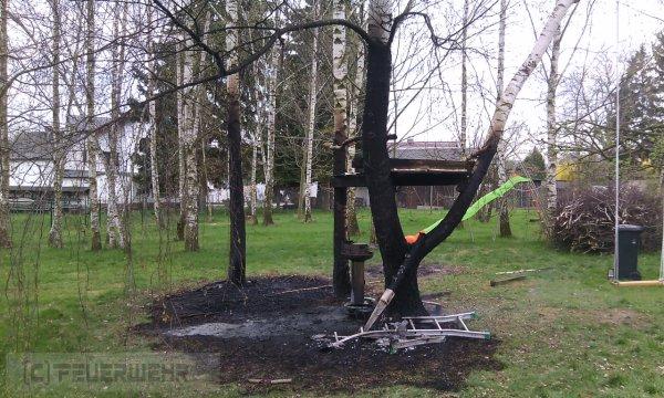 Brandeinsatz vom 15.04.2018  |  (C) Feuerwehr (2018)